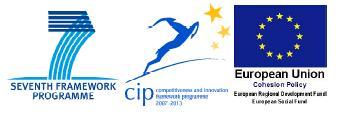 Guía Práctica para la Financiación de Oportunidades para la Investigación y la Innovación de la Unión Europea