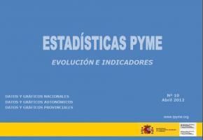 Estadísticas Pymes: Evolución e Indicadores
