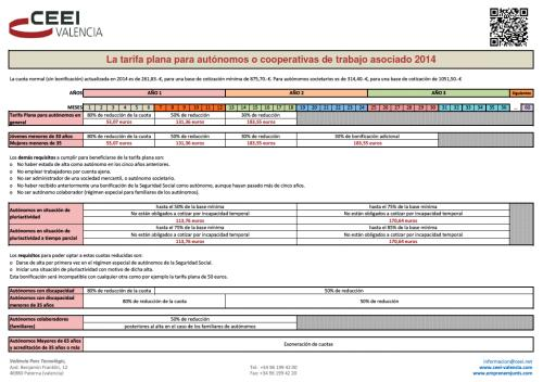 Tarifa Plana Autonomos 2014