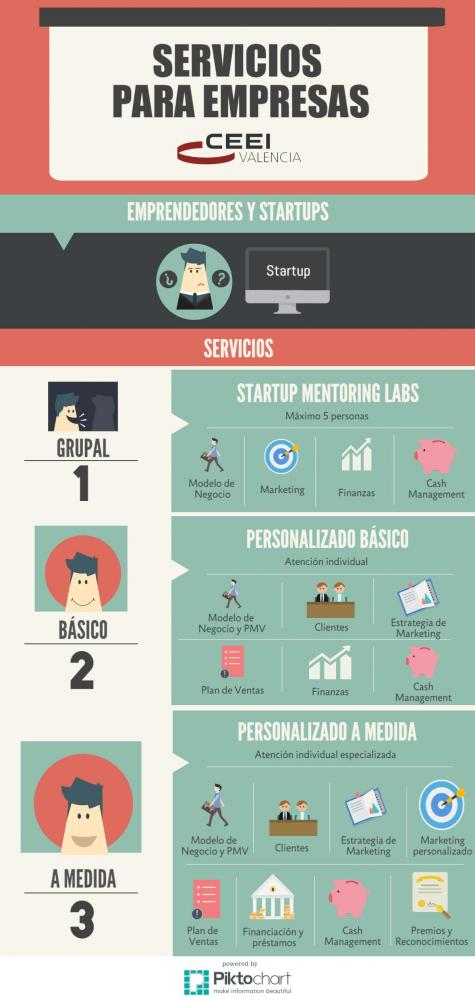 Asesoramiento Empresarial para tu Startup