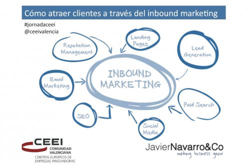 C�mo atraer clientes a trav�s del Inbound marketing