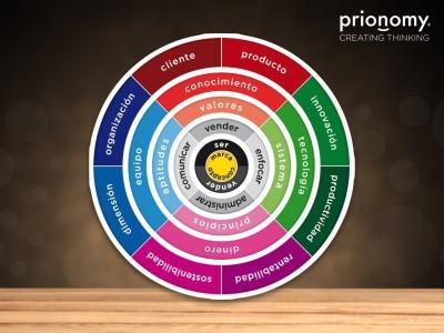 Programa Jornada �Consigue el �xito de tu empresa con una metodolog�a creativa�