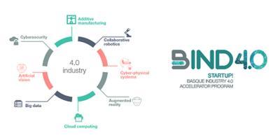 conferencia bind 4.0