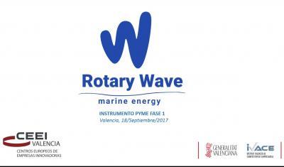 Casos de éxito de pyme. Experiencia y buenas prácticas: Rotary Wave