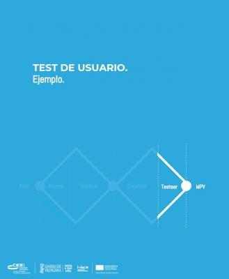 test de usuario