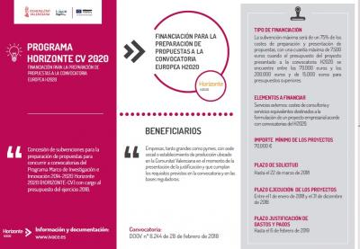 Programa Horizonte CV 2020