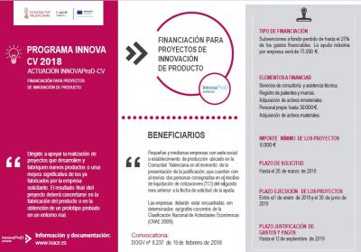Programa Ayudas Innova CV Innovación del producto