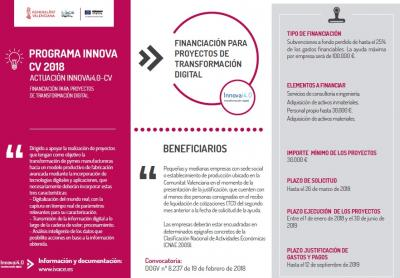 Programa de ayudas adaptación industria 4.0 (INNOVAi4.0)