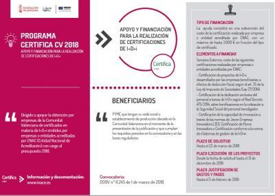 Programa ayuda CERTIFICA-CV