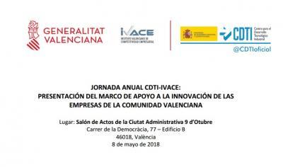 Jornada IVACE CDTI