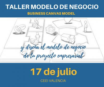Taller Business Canvas Model