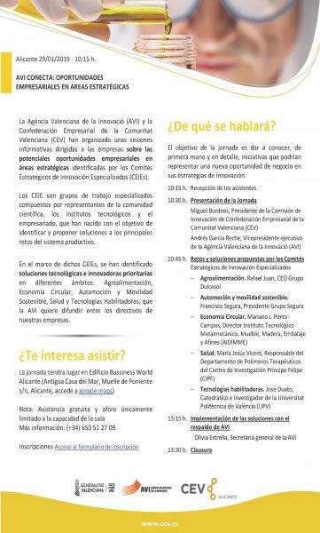 Jornada AVI Alicante
