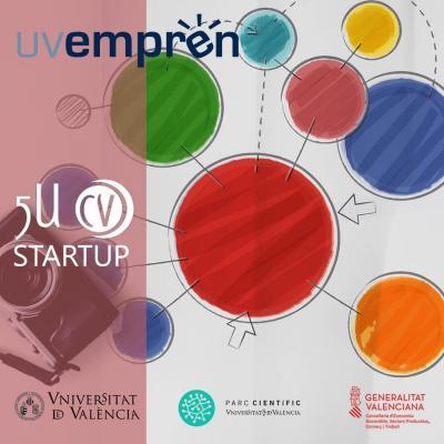 Cartel Premios Startups 5UCV