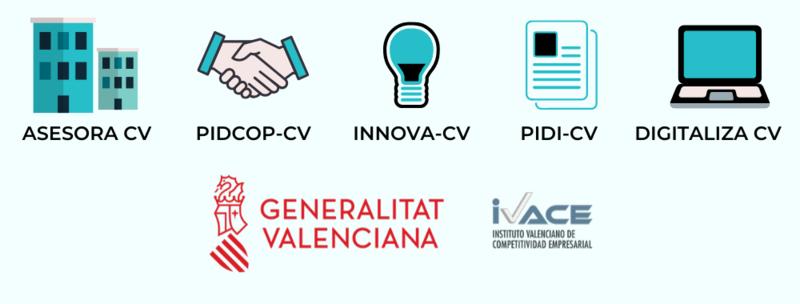 Ayudas para empresas innovadoras Comunitat Valenciana