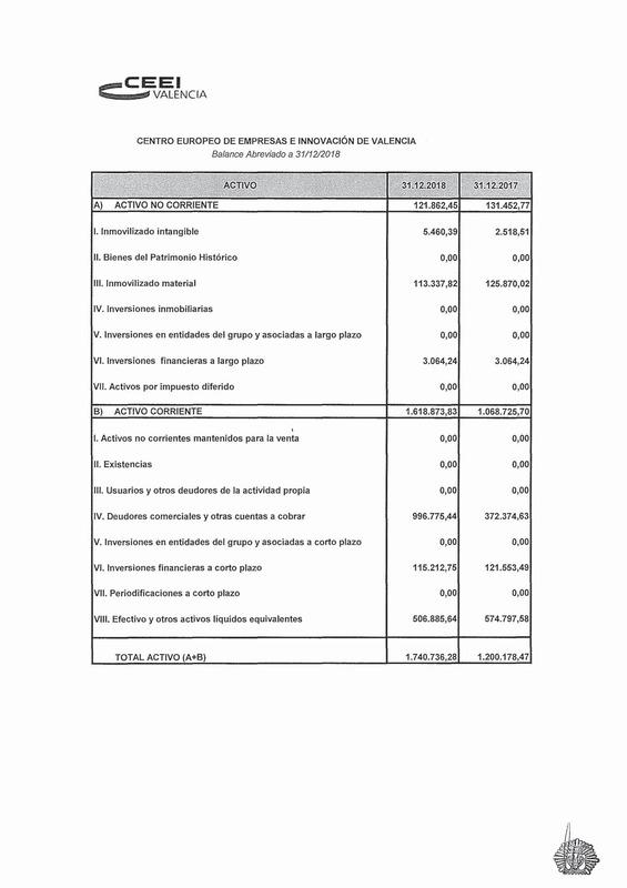 Cuentas Anuales CEEI VLC 2018 (Portada)
