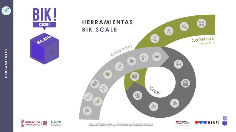 CREAR 3 TENDENCIAS EJ 01 Imaginarium (Portada)
