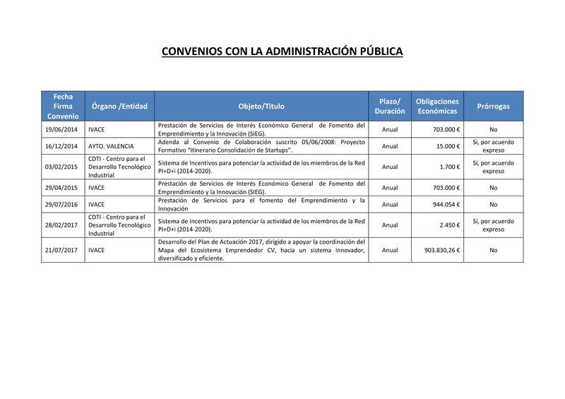 Convenios con la Administracion Publica (Portada)