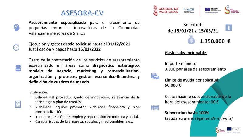 Ayudas IVACE para empresas innovadoras: Asesora CV
