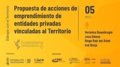 Acciones de emprendimiento de entidades privadas vinculadas al territorio